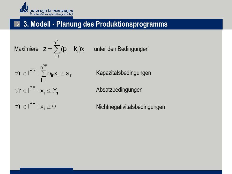 Maximiere unter den Bedingungen Kapazitätsbedingungen Absatzbedingungen Nichtnegativitätsbedingungen 3. Modell - Planung des Produktionsprogramms