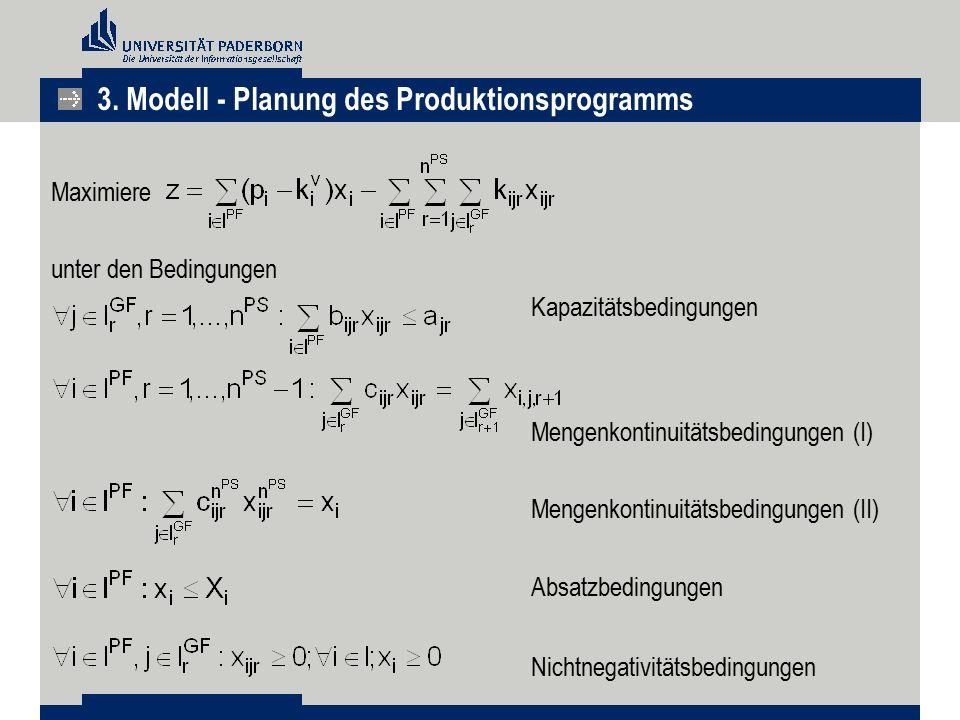 Maximiere unter den Bedingungen Kapazitätsbedingungen Mengenkontinuitätsbedingungen (I) Mengenkontinuitätsbedingungen (II) Absatzbedingungen Nichtnega