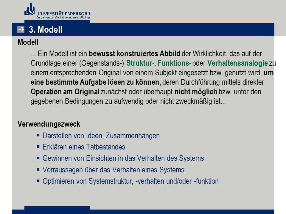 Modell... Ein Modell ist ein bewusst konstruiertes Abbild der Wirklichkeit, das auf der Grundlage einer (Gegenstands-) Struktur-, Funktions- oder Verh