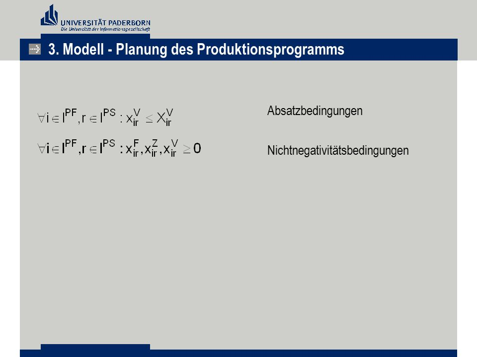 Absatzbedingungen Nichtnegativitätsbedingungen 3. Modell - Planung des Produktionsprogramms