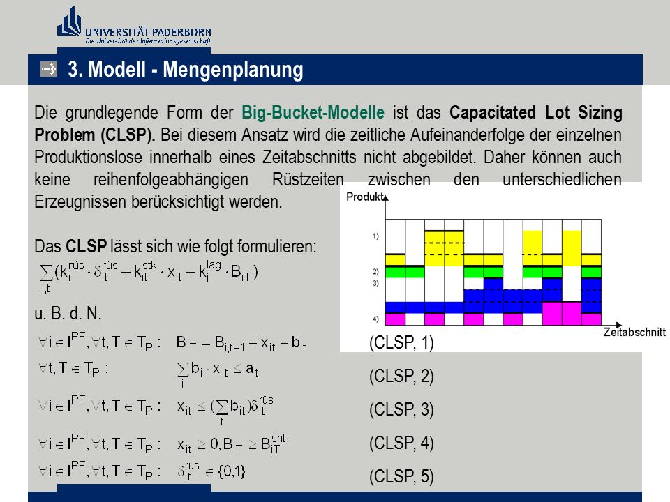 Die grundlegende Form der Big-Bucket-Modelle ist das Capacitated Lot Sizing Problem (CLSP). Bei diesem Ansatz wird die zeitliche Aufeinanderfolge der