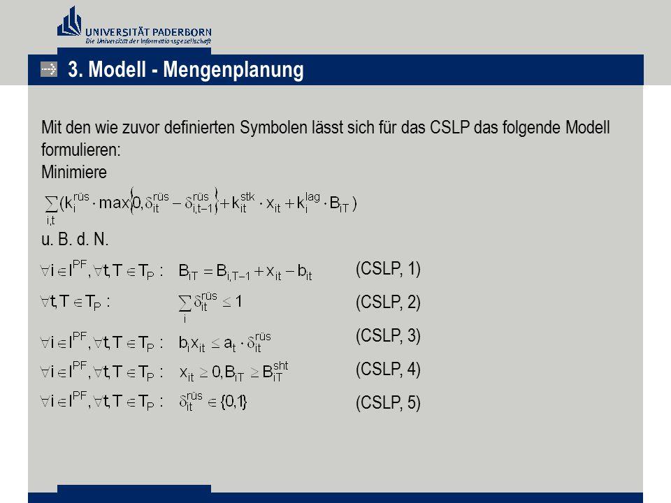 Mit den wie zuvor definierten Symbolen lässt sich für das CSLP das folgende Modell formulieren: Minimiere u. B. d. N. (CSLP, 1) (CSLP, 2) (CSLP, 3) (C