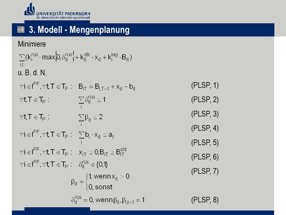 Minimiere u. B. d. N. (PLSP, 1) (PLSP, 2) (PLSP, 3) (PLSP, 4) (PLSP, 5) (PLSP, 6) (PLSP, 7) (PLSP, 8) 3. Modell - Mengenplanung