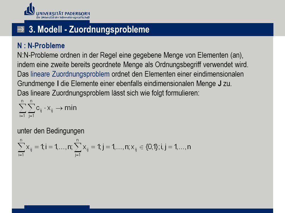 3. Modell - Zuordnungsprobleme N : N-Probleme N:N-Probleme ordnen in der Regel eine gegebene Menge von Elementen (an), indem eine zweite bereits geord