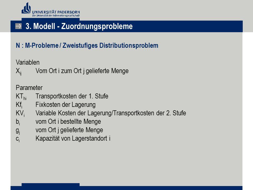 N : M-Probleme / Zweistufiges Distributionsproblem Variablen X ij Vom Ort i zum Ort j gelieferte Menge Parameter KT hi Transportkosten der 1. Stufe Kf