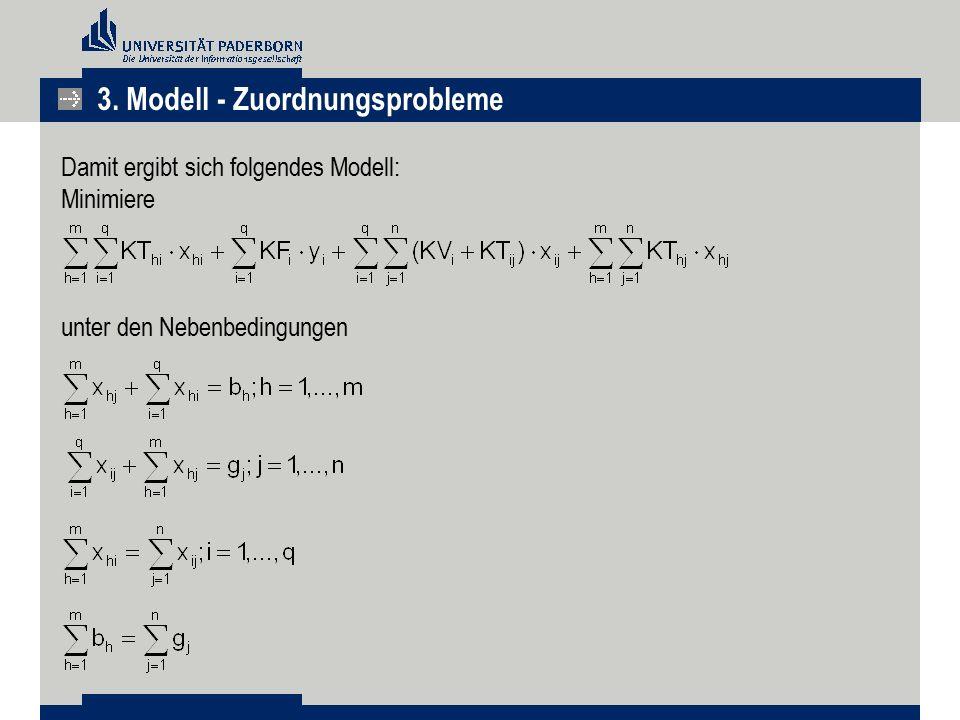 3. Modell - Zuordnungsprobleme Damit ergibt sich folgendes Modell: Minimiere unter den Nebenbedingungen