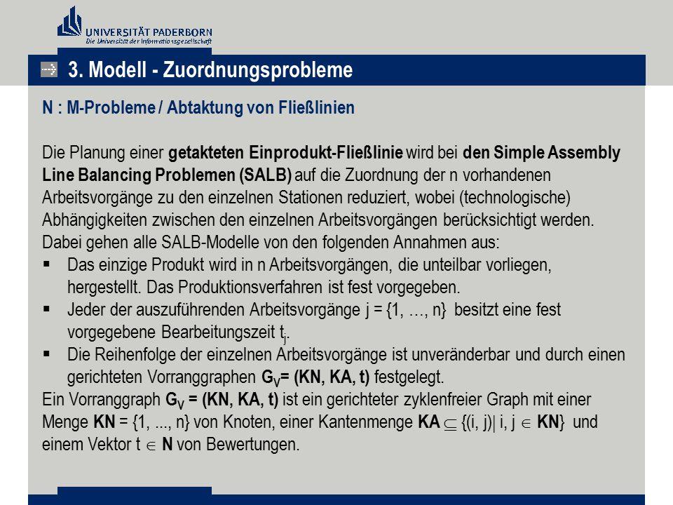 3. Modell - Zuordnungsprobleme N : M-Probleme / Abtaktung von Fließlinien Die Planung einer getakteten Einprodukt-Fließlinie wird bei den Simple Assem