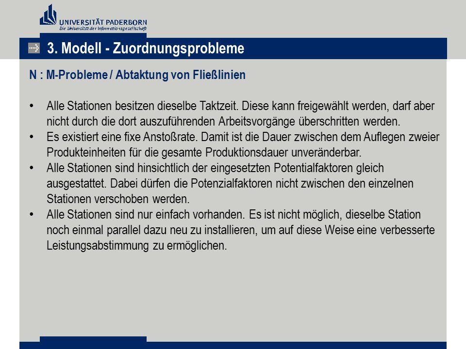 3. Modell - Zuordnungsprobleme N : M-Probleme / Abtaktung von Fließlinien Alle Stationen besitzen dieselbe Taktzeit. Diese kann freigewählt werden, da
