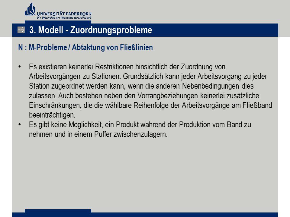 3. Modell - Zuordnungsprobleme N : M-Probleme / Abtaktung von Fließlinien Es existieren keinerlei Restriktionen hinsichtlich der Zuordnung von Arbeits