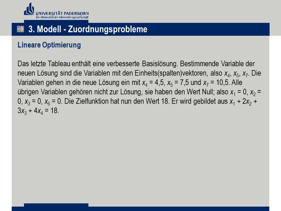 3. Modell - Zuordnungsprobleme Lineare Optimierung Das letzte Tableau enthält eine verbesserte Basislösung. Bestimmende Variable der neuen Lösung sind