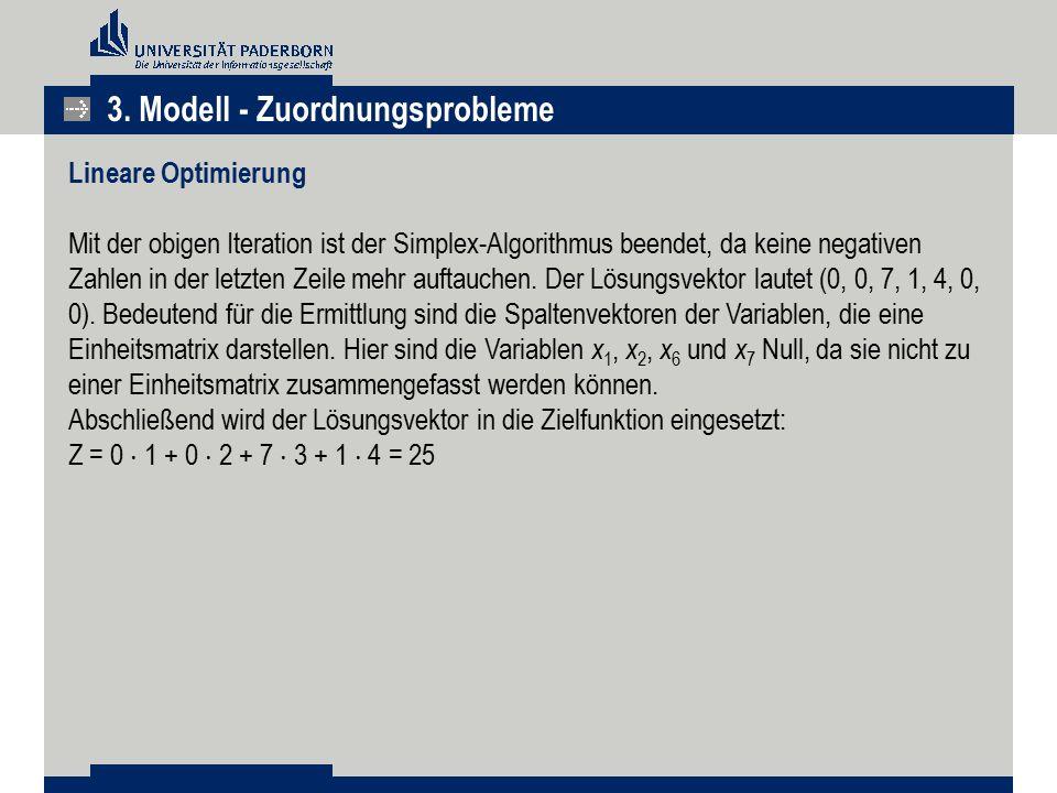 3. Modell - Zuordnungsprobleme Lineare Optimierung Mit der obigen Iteration ist der Simplex-Algorithmus beendet, da keine negativen Zahlen in der letz