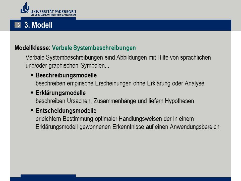Modellklasse: Verbale Systembeschreibungen Verbale Systembeschreibungen sind Abbildungen mit Hilfe von sprachlichen und/oder graphischen Symbolen... 