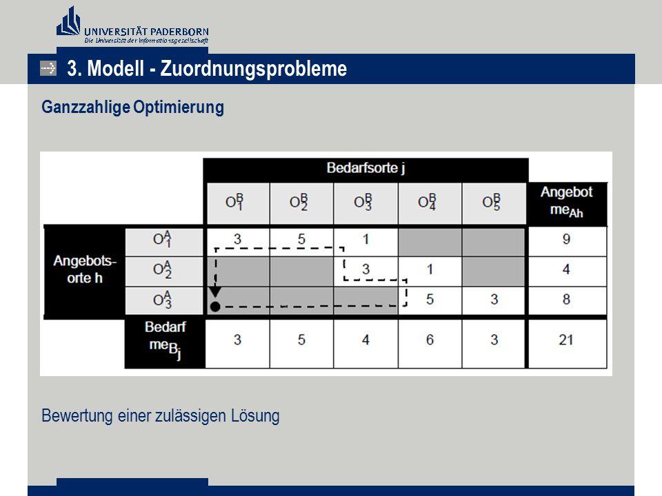 3. Modell - Zuordnungsprobleme Ganzzahlige Optimierung Bewertung einer zulässigen Lösung