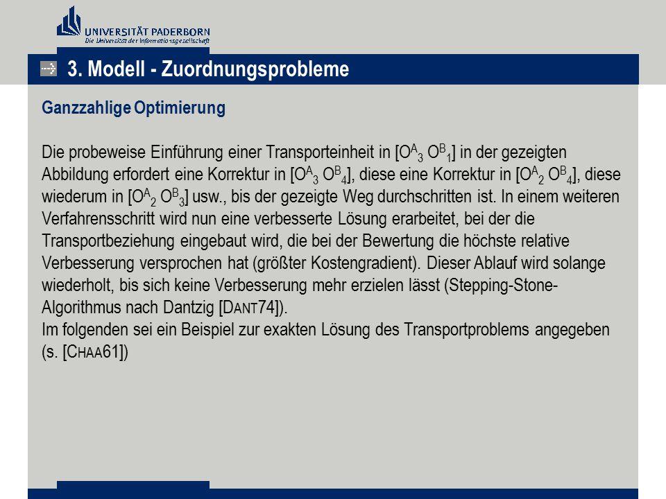 3. Modell - Zuordnungsprobleme Ganzzahlige Optimierung Die probeweise Einführung einer Transporteinheit in [O A 3 O B 1 ] in der gezeigten Abbildung e