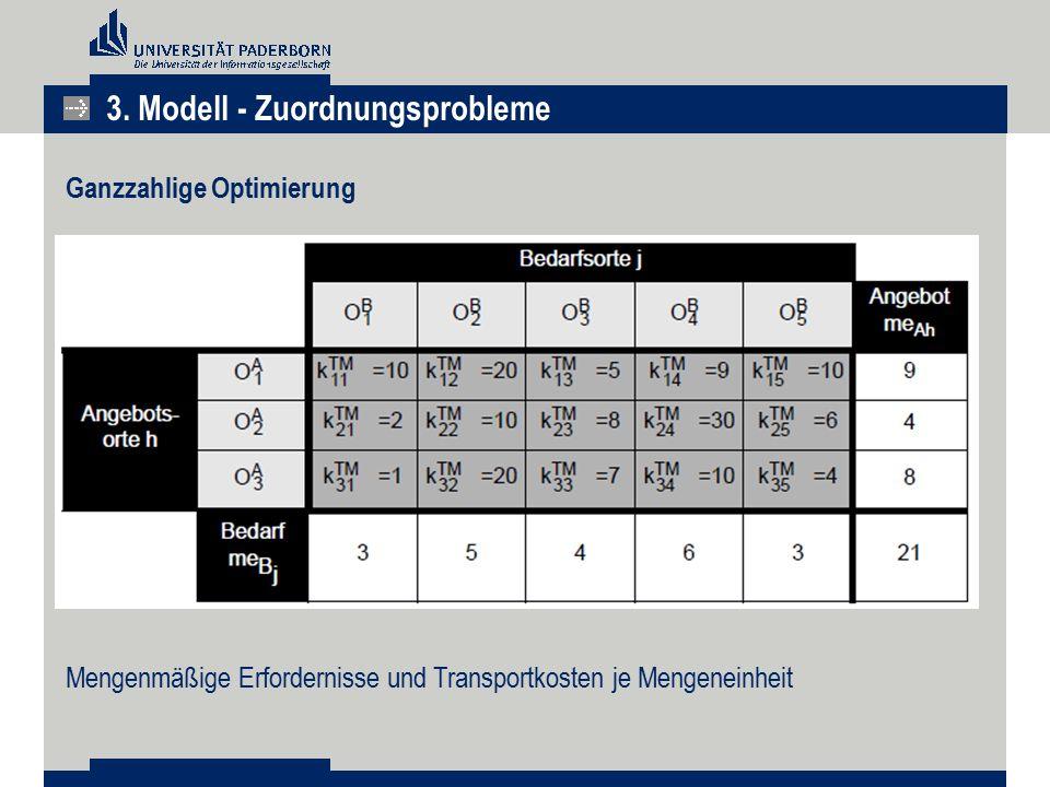 3. Modell - Zuordnungsprobleme Ganzzahlige Optimierung Mengenmäßige Erfordernisse und Transportkosten je Mengeneinheit