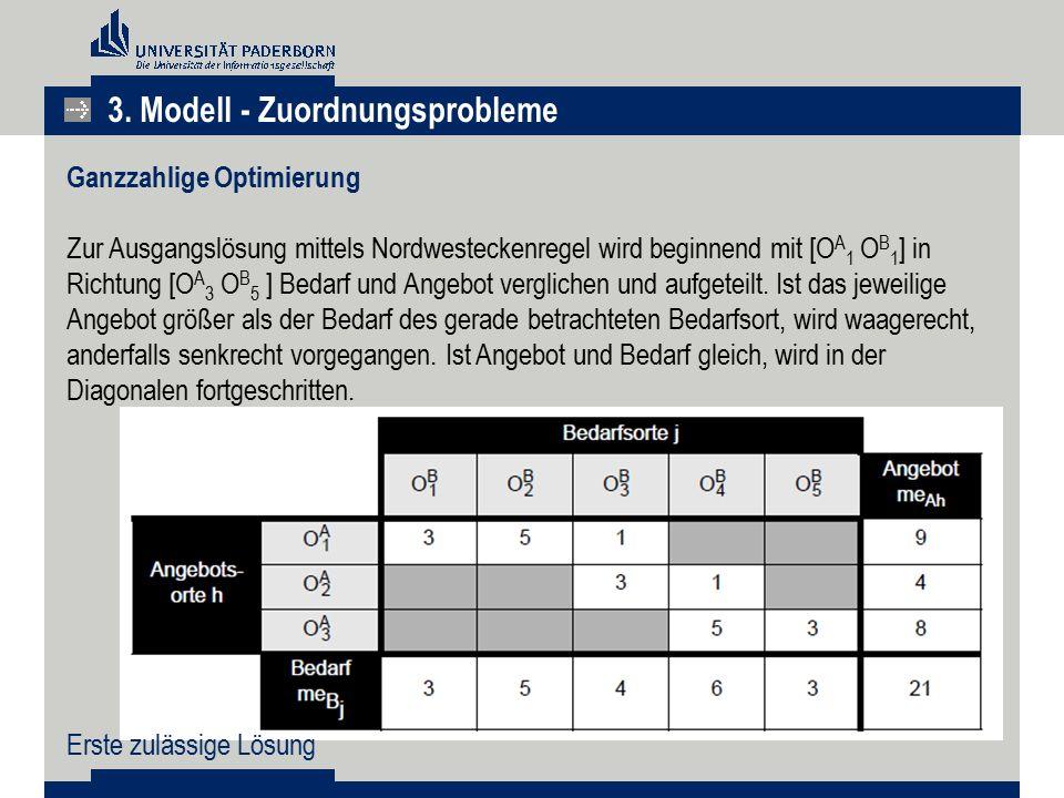 3. Modell - Zuordnungsprobleme Ganzzahlige Optimierung Zur Ausgangslösung mittels Nordwesteckenregel wird beginnend mit [O A 1 O B 1 ] in Richtung [O