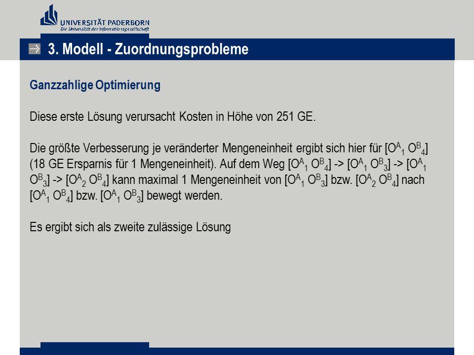 3. Modell - Zuordnungsprobleme Ganzzahlige Optimierung Diese erste Lösung verursacht Kosten in Höhe von 251 GE. Die größte Verbesserung je veränderter