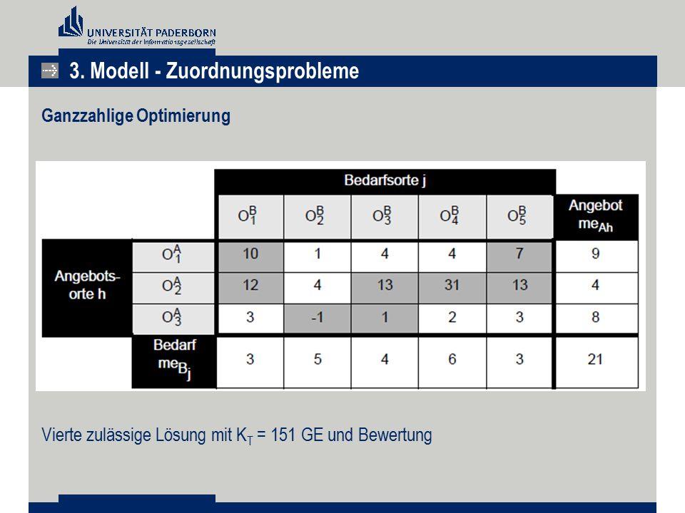 3. Modell - Zuordnungsprobleme Ganzzahlige Optimierung Vierte zulässige Lösung mit K T = 151 GE und Bewertung