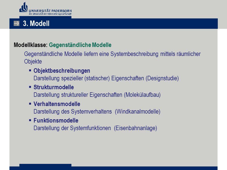 Modellklasse: Gegenständliche Modelle Gegenständliche Modelle liefern eine Systembeschreibung mittels räumlicher Objekte  Objektbeschreibungen Darste