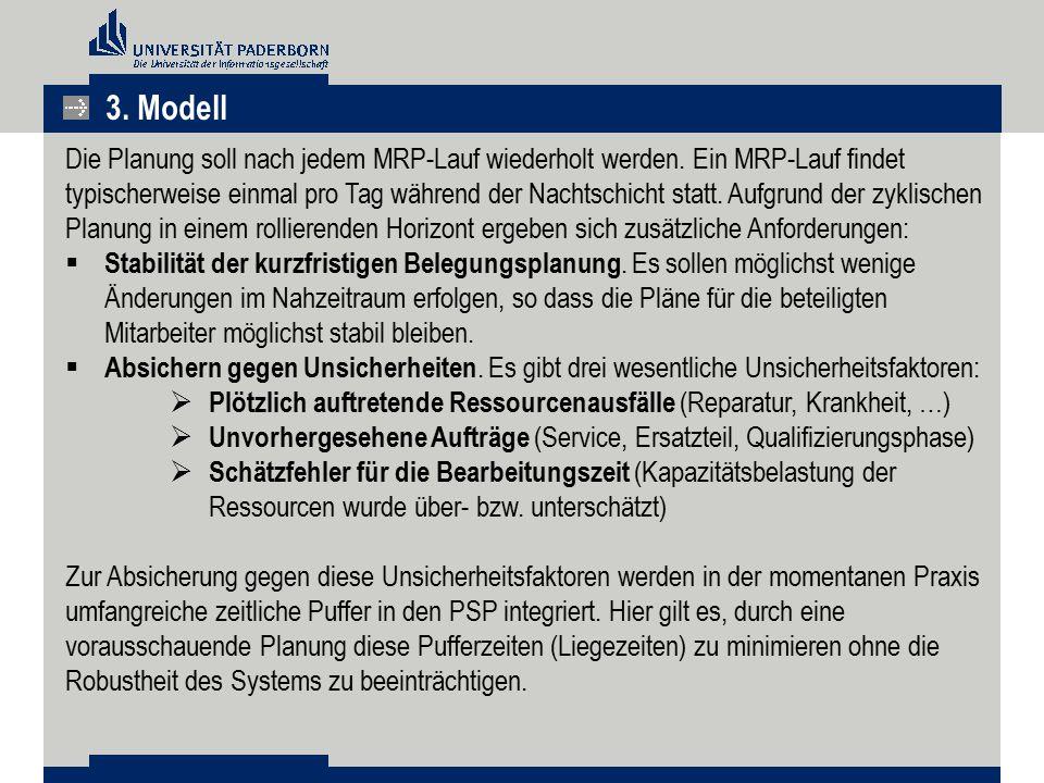 3. Modell Die Planung soll nach jedem MRP-Lauf wiederholt werden. Ein MRP-Lauf findet typischerweise einmal pro Tag während der Nachtschicht statt. Au