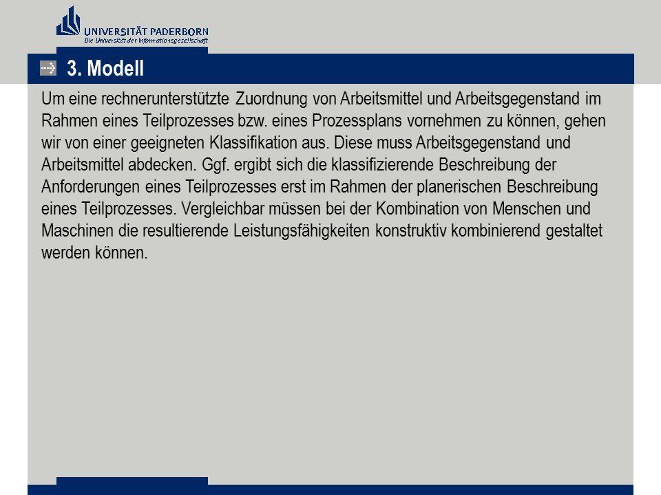 3. Modell Um eine rechnerunterstützte Zuordnung von Arbeitsmittel und Arbeitsgegenstand im Rahmen eines Teilprozesses bzw. eines Prozessplans vornehme