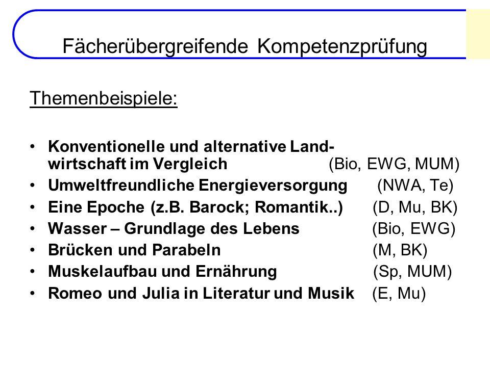 Fächerübergreifende Kompetenzprüfung Themenbeispiele: Konventionelle und alternative Land- wirtschaft im Vergleich (Bio, EWG, MUM) Umweltfreundliche Energieversorgung (NWA, Te) Eine Epoche (z.B.