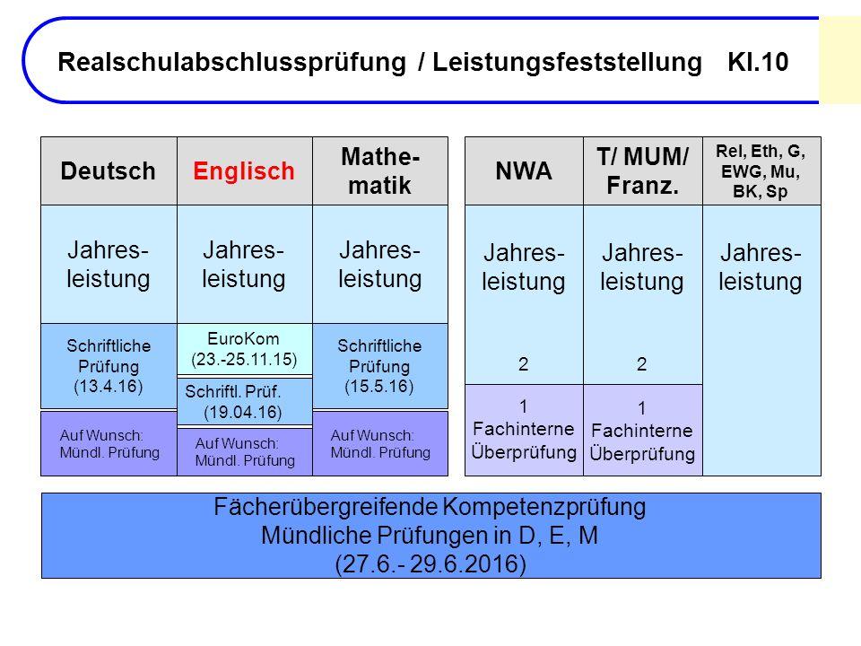 Abschlussprüfung in Englisch Jahresleistung: 50%Prüfungsleistung: 50% Auf Wunsch: Mündliche Prüfung 25% EuroKomPrüfung Schriftliche Prüfung 120 Minuten Juni April Nov.