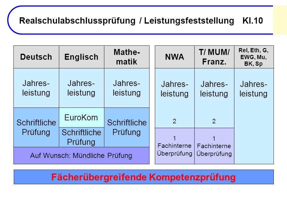 T/ MUM/ Franz.