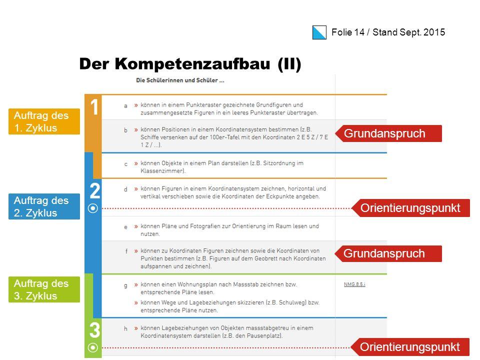 Folie 14 / Stand Sept. 2015 Der Kompetenzaufbau (II) Auftrag des 2.