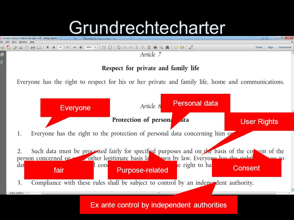 Everyone Personal data fair Purpose-related Consent User Rights Ex ante control by independent authorities Grundrechtecharter