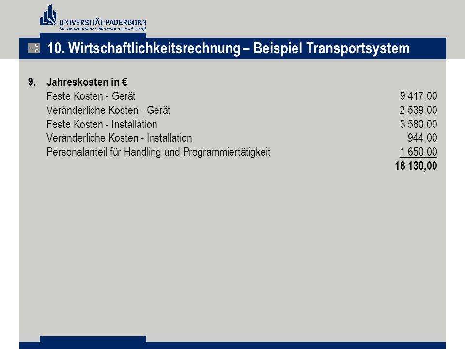 9.Jahreskosten in € Feste Kosten - Gerät9 417,00 Veränderliche Kosten - Gerät 2 539,00 Feste Kosten - Installation3 580,00 Veränderliche Kosten - Inst