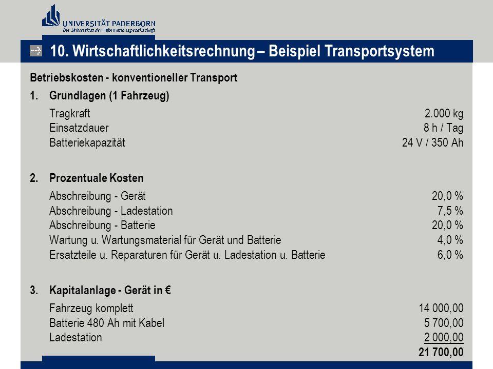 Betriebskosten - konventioneller Transport 1.Grundlagen (1 Fahrzeug) Tragkraft2.000 kg Einsatzdauer8 h / Tag Batteriekapazität24 V / 350 Ah 2.Prozentu