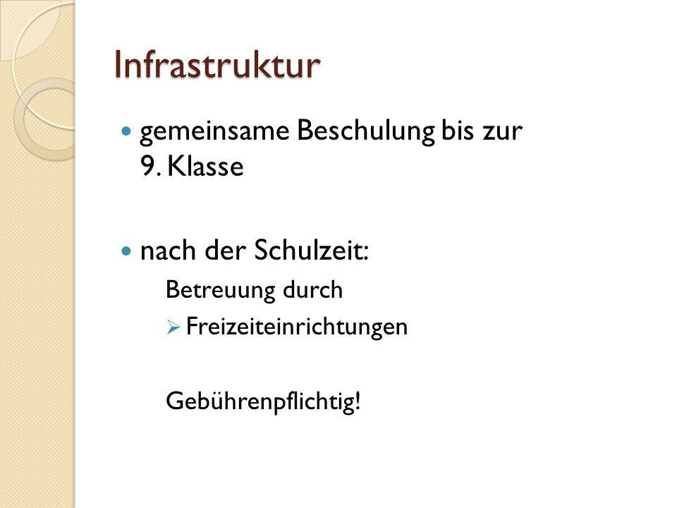 Infrastruktur gemeinsame Beschulung bis zur 9. Klasse nach der Schulzeit: Betreuung durch  Freizeiteinrichtungen Gebührenpflichtig!