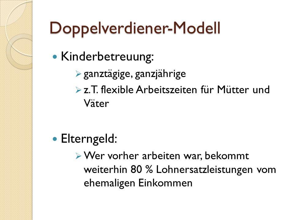Doppelverdiener-Modell Kinderbetreuung:  ganztägige, ganzjährige  z.T. flexible Arbeitszeiten für Mütter und Väter Elterngeld:  Wer vorher arbeiten