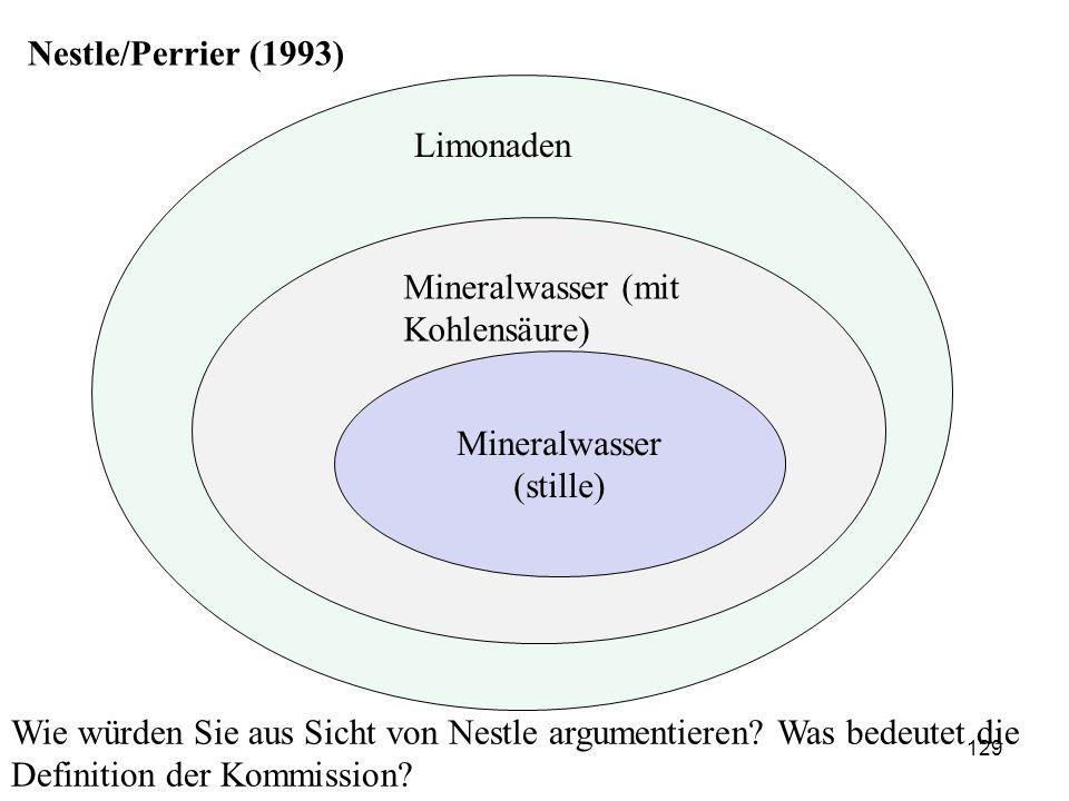 Mineralwasser (stille) Mineralwasser (mit Kohlensäure) Limonaden Nestle/Perrier (1993) Wie würden Sie aus Sicht von Nestle argumentieren? Was bedeutet