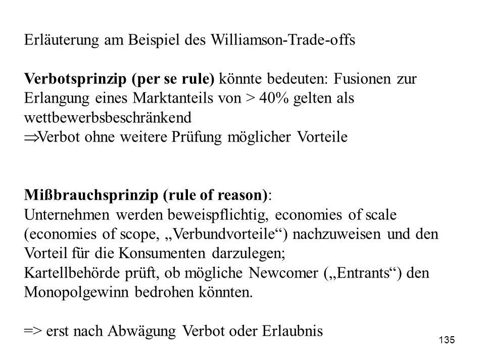 Erläuterung am Beispiel des Williamson-Trade-offs Verbotsprinzip (per se rule) könnte bedeuten: Fusionen zur Erlangung eines Marktanteils von > 40% ge