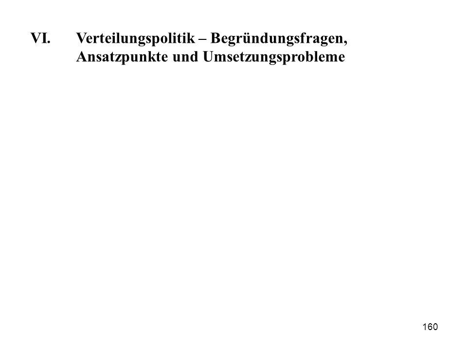 VI. Verteilungspolitik – Begründungsfragen, Ansatzpunkte und Umsetzungsprobleme 160