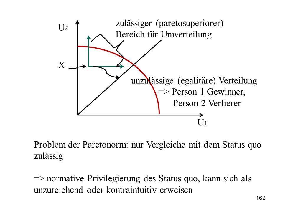 zulässiger (paretosuperiorer) Bereich für Umverteilung unzulässige (egalitäre) Verteilung => Person 1 Gewinner, Person 2 Verlierer Problem der Pareton