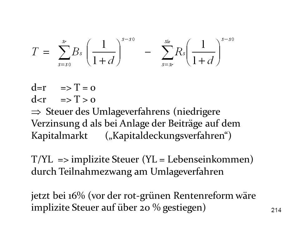 """d=r => T = 0 d T > 0  Steuer des Umlageverfahrens (niedrigere Verzinsung dals bei Anlage der Beiträge auf dem Kapitalmarkt (""""Kapitaldeckungsverfahren"""