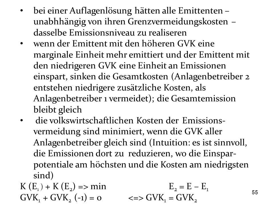 55 bei einer Auflagenlösung hätten alle Emittenten – unabhhängig von ihren Grenzvermeidungskosten – dasselbe Emissionsniveau zu realiseren wenn der Em