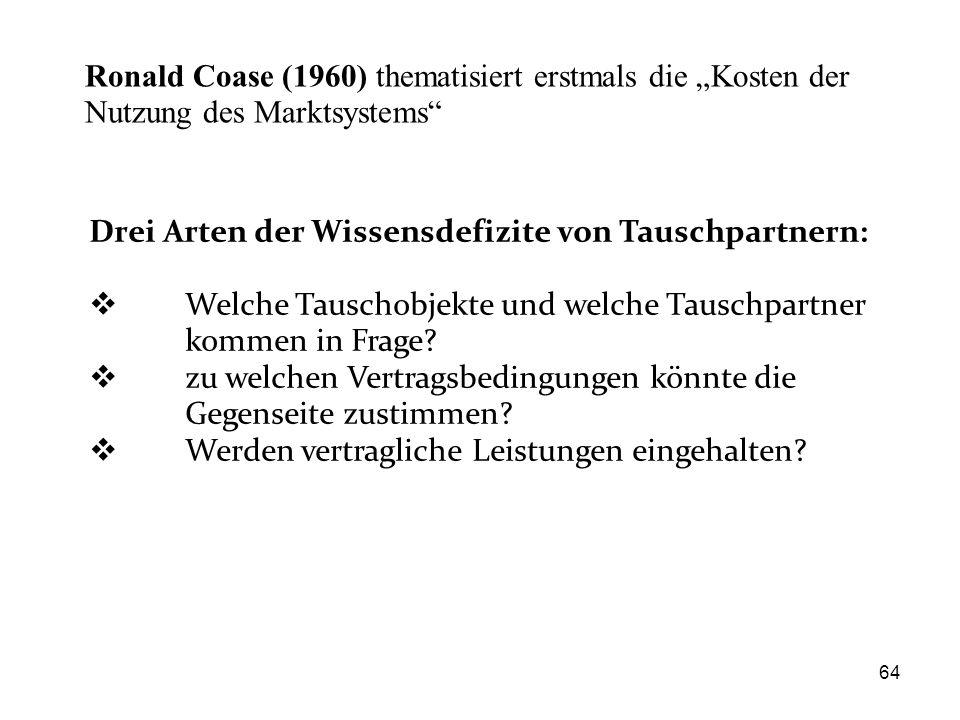 """Ronald Coase (1960) thematisiert erstmals die """"Kosten der Nutzung des Marktsystems"""" Drei Arten der Wissensdefizite von Tauschpartnern:  Welche Tausch"""