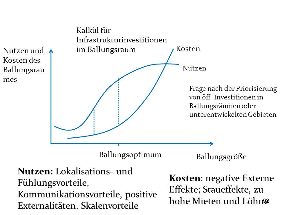 92 Ballungsgröße Nutzen und Kosten des Ballungsrau mes Ballungsoptimum Nutzen: Lokalisations- und Fühlungsvorteile, Kommunikationsvorteile, positive E