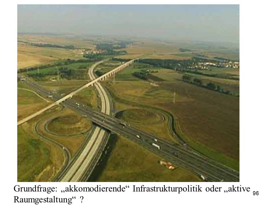 "Grundfrage: ""akkomodierende"" Infrastrukturpolitik oder ""aktive Raumgestaltung"" ? 96"