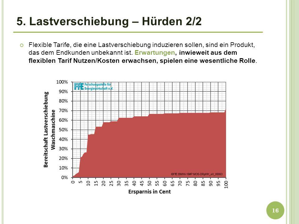 5. Lastverschiebung – Hürden 2/2 16 Flexible Tarife, die eine Lastverschiebung induzieren sollen, sind ein Produkt, das dem Endkunden unbekannt ist. E