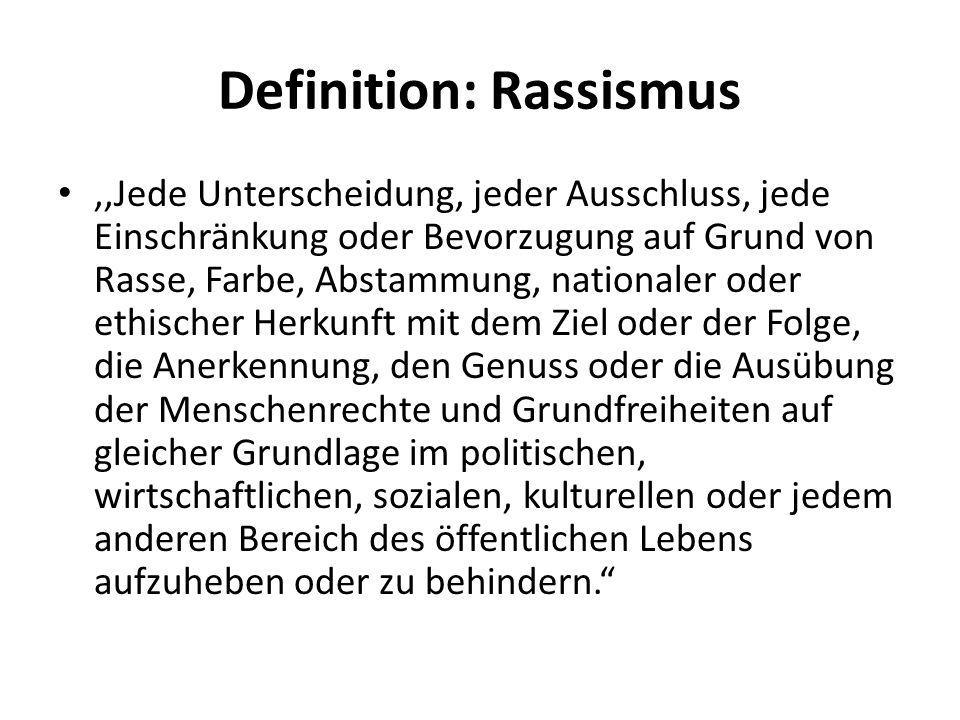 Definition: Rassismus,,Jede Unterscheidung, jeder Ausschluss, jede Einschränkung oder Bevorzugung auf Grund von Rasse, Farbe, Abstammung, nationaler o