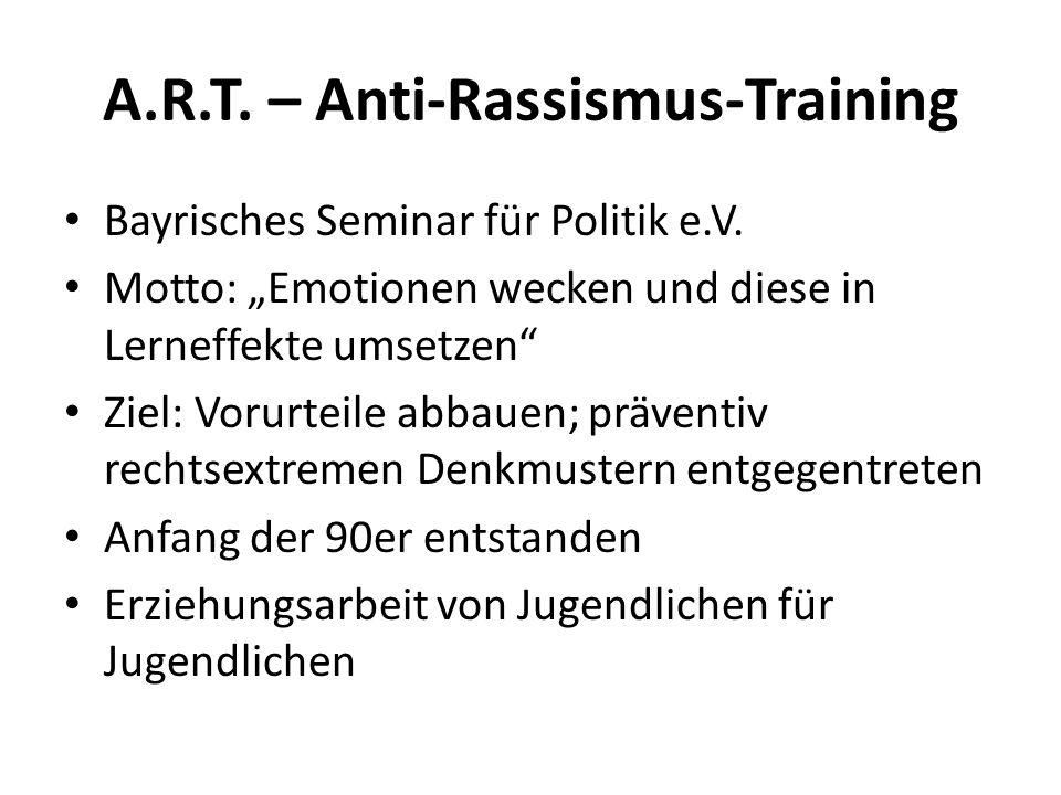 """A.R.T. – Anti-Rassismus-Training Bayrisches Seminar für Politik e.V. Motto: """"Emotionen wecken und diese in Lerneffekte umsetzen"""" Ziel: Vorurteile abba"""