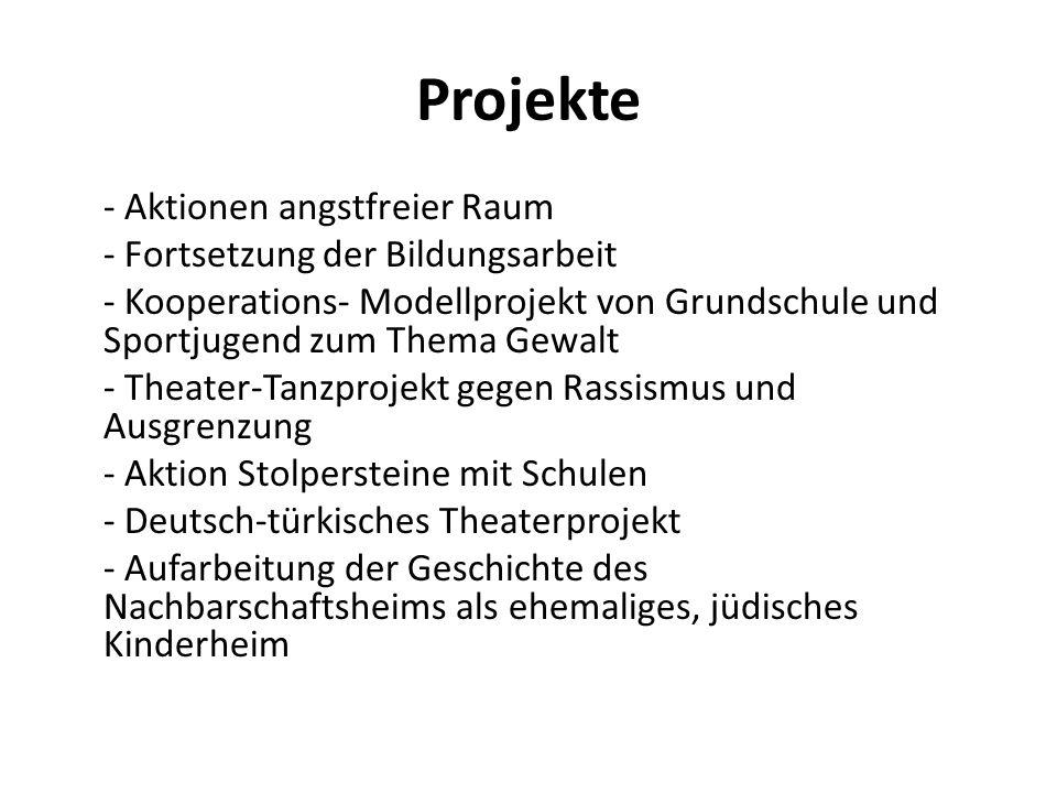 Projekte - Aktionen angstfreier Raum - Fortsetzung der Bildungsarbeit - Kooperations- Modellprojekt von Grundschule und Sportjugend zum Thema Gewalt -