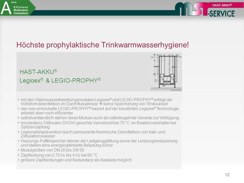 12 HAST-AKKU ® Höchste prophylaktische Trinkwarmwasserhygiene! HAST-AKKU ® Legioex ® & LEGIO-PROPHY ® mit den Warmwasserbereitungsmodulen Legioex ® un