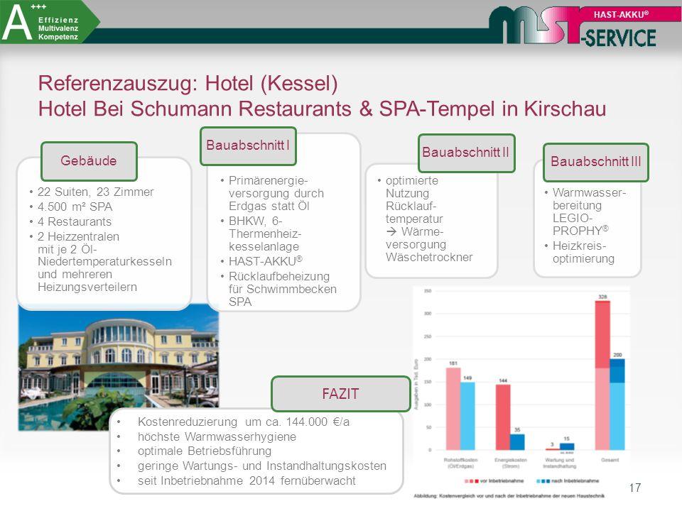 17 HAST-AKKU ® Referenzauszug: Hotel (Kessel) Hotel Bei Schumann Restaurants & SPA-Tempel in Kirschau 22 Suiten, 23 Zimmer 4.500 m² SPA 4 Restaurants