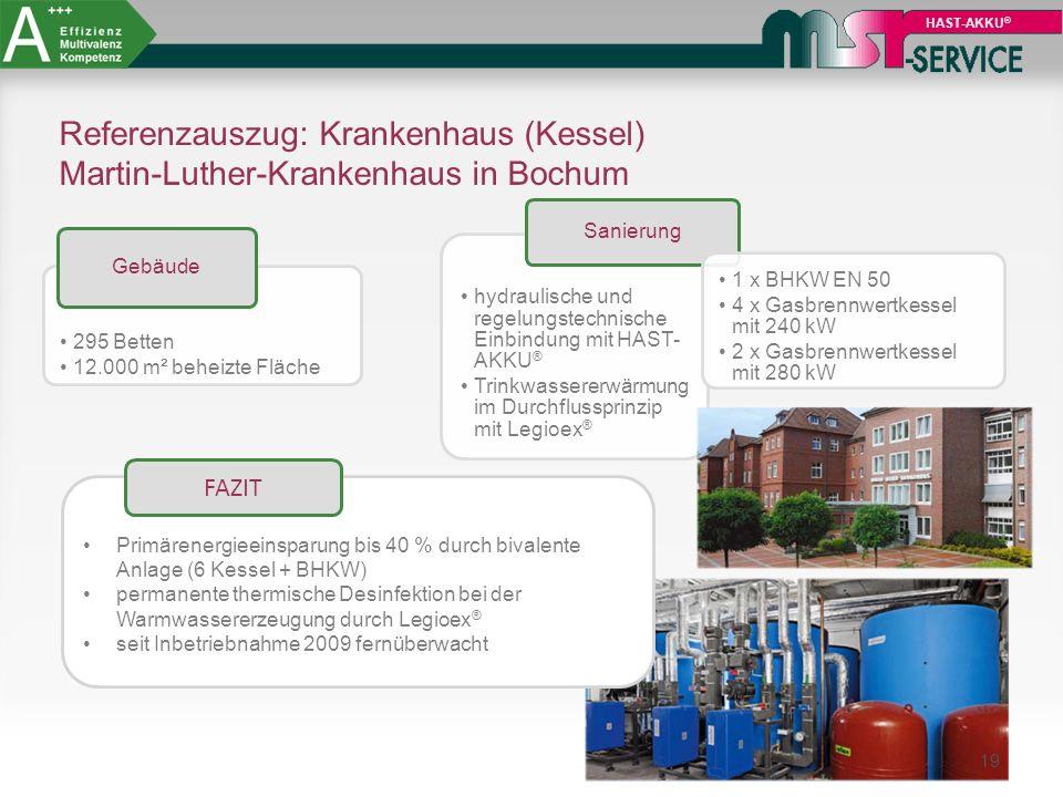 19 HAST-AKKU ® Referenzauszug: Krankenhaus (Kessel) Martin-Luther-Krankenhaus in Bochum Primärenergieeinsparung bis 40 % durch bivalente Anlage (6 Kes